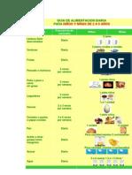 673 Instructivos de Alimentacion