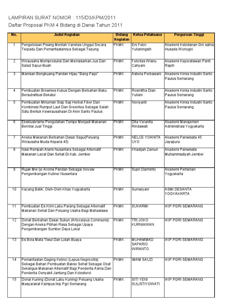 23 Untuk Pengumuman 20   PKM 20 Bidang   PDF