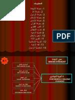 1. Makna Syahadat  (Sketsa)