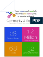 2012-2013 Community and Service Report