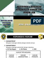 Kedudukan Hub Hk Pajak Dgn Disiplin Hukum Lain 2