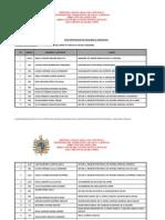 Orden Protocol Ar