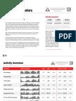 GBRAR Monthly Indicators 05/2013