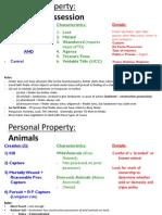Property Cards