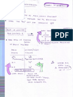 105593035 TOEFL iBT Strategy Notefull Framework in 2 Minutes