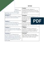 projet de sciences avec aglician1