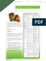 Herbalife Micronutrientes1