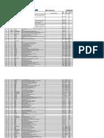 Snagging Sheet Incomplete Works