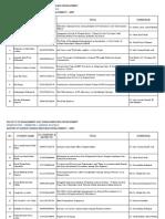Dissertation List MHF 20122013-1