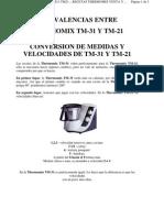 Thermomix -Equivalencias TM21 y TM31