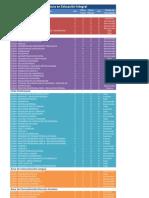 PDF EducacionIntegral