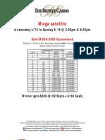 2013 LA Poker Series - Event 10 Mega Satellite Structure