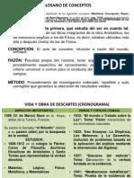ETAPA 3 LA FILOSOFÍA MODERNA (DESCARTES E ILUSTRACIÓN) 2013.pptx
