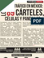 Los 89 cárteles en México, células y pandillas.