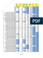 NYSE NHNL 2007-2013