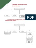 aspectos_organizacion.docx