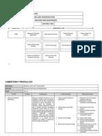 3. Job Profile Chart & Competency Unit