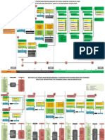 Metodologi Rencana Terpadu Program Investasi Infrastruktur Jangka Menengah Kawasan Strategis Batam Bintan Karimun Dan Danau Toba