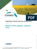 INWAPO Market Review Analysis Austria