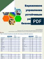 Бережливое управление устойчивым развитием бизнес-систем