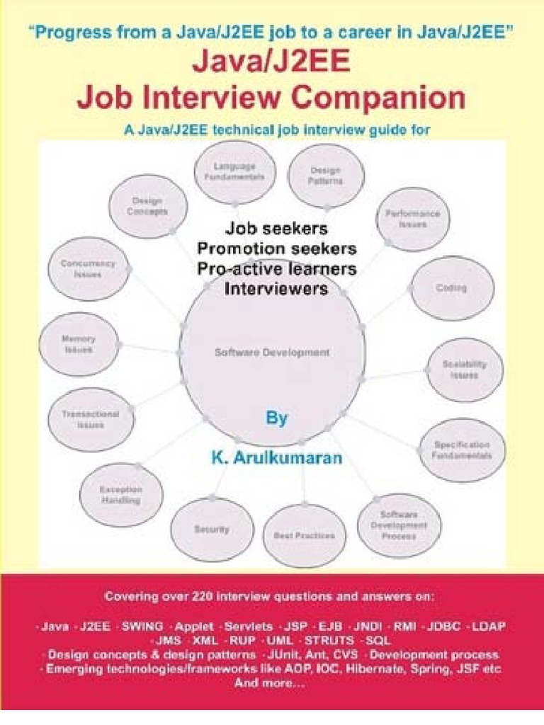 java interview questions java programming language