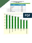 Índice de desempenho do atendimento na telefonia móvel - Mar/2009