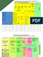 Capacidades Blandas y Duras2009jebp