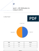 UK Attitudes to Starting a Business in 2013 - Expert Market Entrepreneur Survey