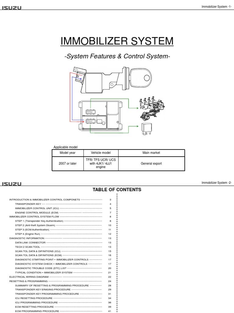 Isuzu 07TF Immobilizer Training Ver1 | Transponder (Aeronautics) |  Parameter (Computer Programming)