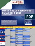 Informe Competitividad Bolivia (1)