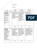 Feasibility Matrix Example