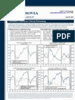 ConsumerConfidence_Apr2009