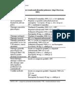 Tabel 23 - Tromboembolismul pulmonar
