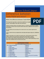 Difference Between Taxila PGDM and Others