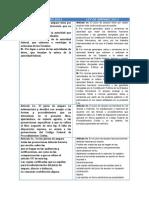 Ley de Amparo 2012-2013