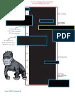 PT31_RC3 Blueprint Explanation