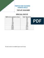 Gsm Prepaid Voucher Summary