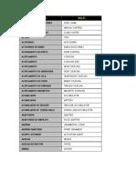 Dicionario de Termos Tecnicos de Engenharia