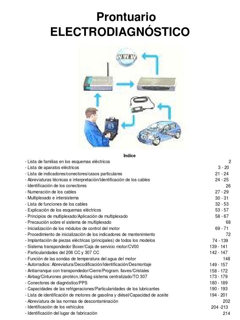 Peugeot 306 From Dam 8211 Radio Wiring Diagrams Data Rt3