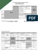 Jadwal Kegiatan Blok III-2011-2012