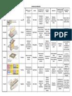 Cuadro comparativo de los principales sistemas de impresión tradicionales.