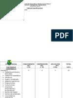 Evaluación Acumulativa 2º Semestre 2012 Lenguaje.