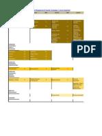 Manual Operacion Mantenimiento Excavadora Hidraulica 320c Caterpillar.txt