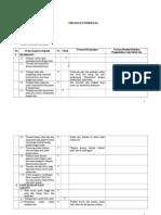134900360 Checklist Inspeksi Javaplant