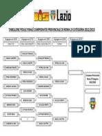 Poule Finale Campionato Provinciale di Roma 2a Categoria