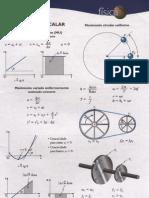 Resumo de Física