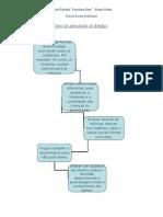 Cronograma do Plano de Atividades de Estágio (OK)