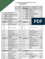 KRS 2006-2008 Revisi