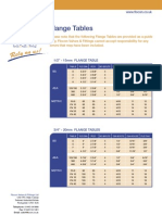 Tables of Flange.pdf
