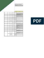 GS-F-007 Objetivos y Metas de Plan Anual de Medio Ambiente